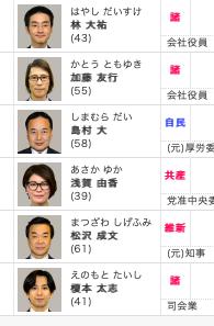 神奈川 参議院 選挙 候補 者